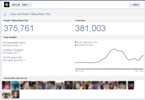 Uni Lad FB page statistics